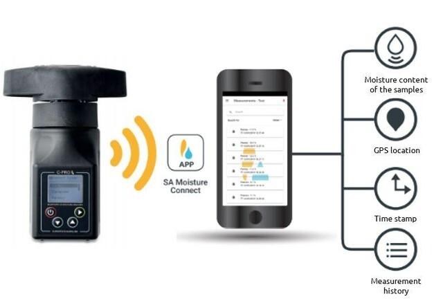 Ny digital korntester i lommeformat