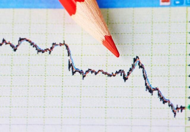 Jyske Markets: Panikagtig-stemning hev markederne i rød
