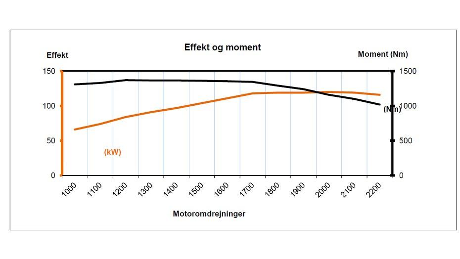 efekt_og_moment_0